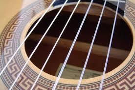 otwór rezonansowy w gitarze