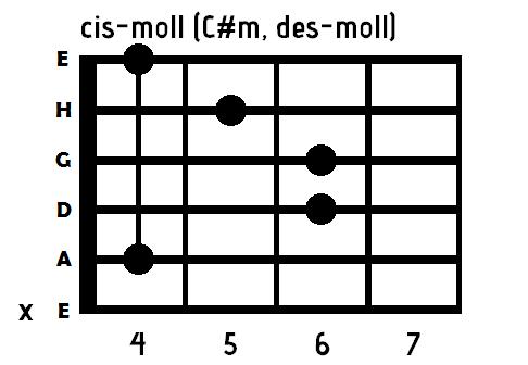 akord cis moll