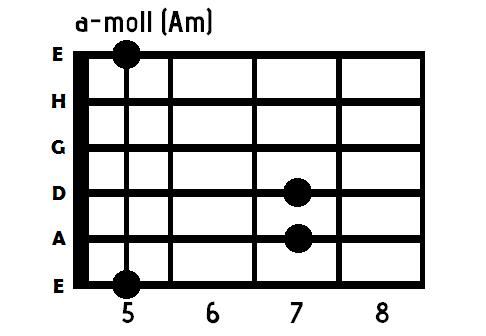 akord a moll