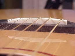 gitara strunnik